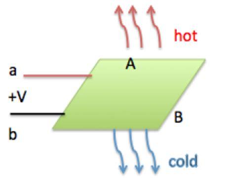 Sample of dissertation scope